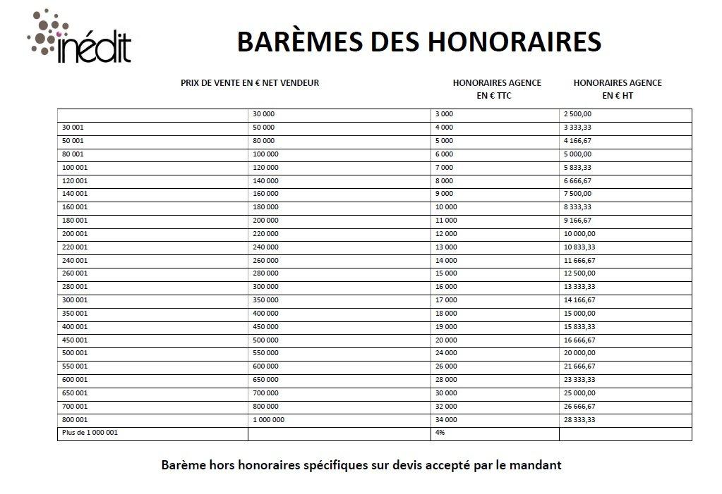 Barèmes des honoraires